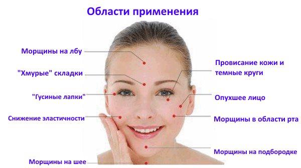 Биоактивные точки для омоложения кожи лица
