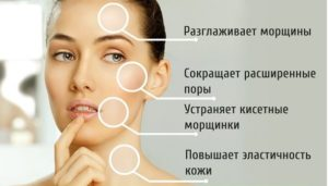 ДОТ-омоложение
