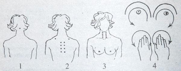 Массаж для увеличения груди Шиацу